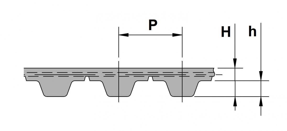 плоскозубчатый ремень